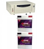 Microtek UPS EB 2000 VA+  Exide Gel Magic-1500 (150AH)