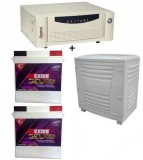 Microtek UPS SEBz Sine Wave 1250 VA+Exide Gel Magic-1500 (150AH)