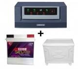Luminous Eco Watt 650or665or Sine Wave Home UPS+Exide Gel Magic-1500 (150AH)