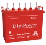 DigiPower DT 860 (160Ah)