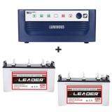 LUMINOUS ECO WATT Sine Wave 1665VA Home UPS + Leader LSTJ 14500 (145Ah)