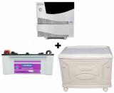 Luminous 5 KVA Sine Wave Home UPS + LE 19000 Plus 160Ah Battery 96