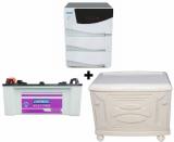 Luminous 7.5 KVA Sine Wave Home UPS + LE 19000 Plus 160AH Battery