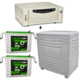 Microtek UPS Sine Wave EB 1600VA + AMARON CRTT (180Ah)